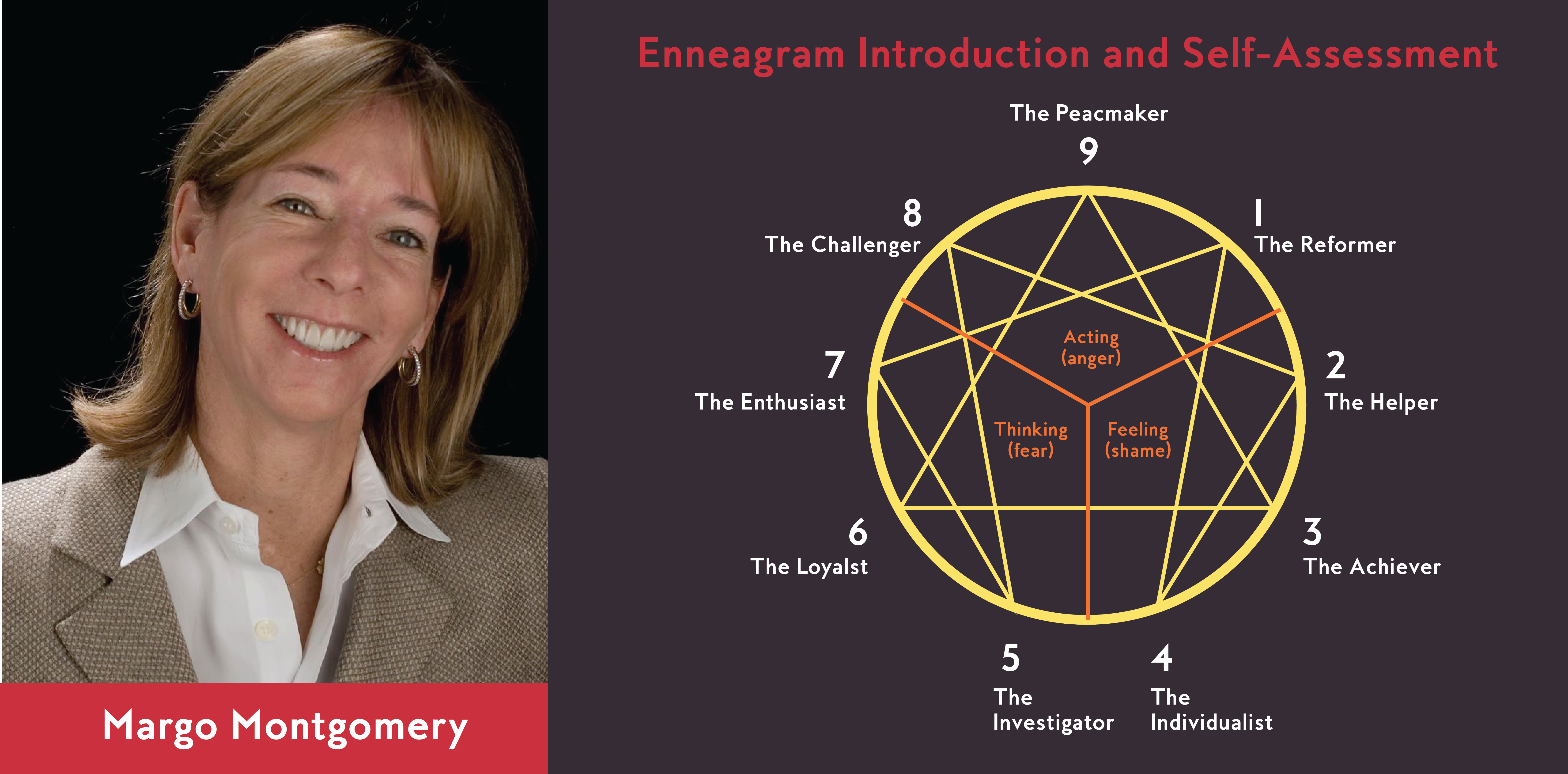 the history of the enneagram and the discovery of personalities by the cathars
